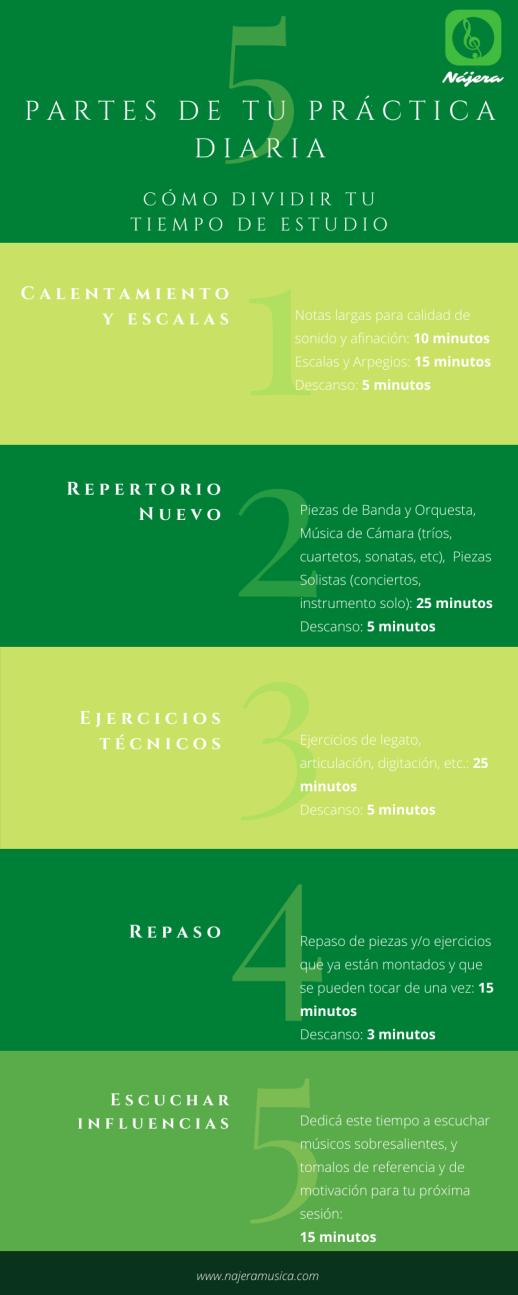 5 partes de tu práctica diaria